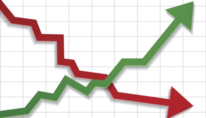 Une baisse des cours à relativiser