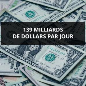 139 milliards de dollars par jour